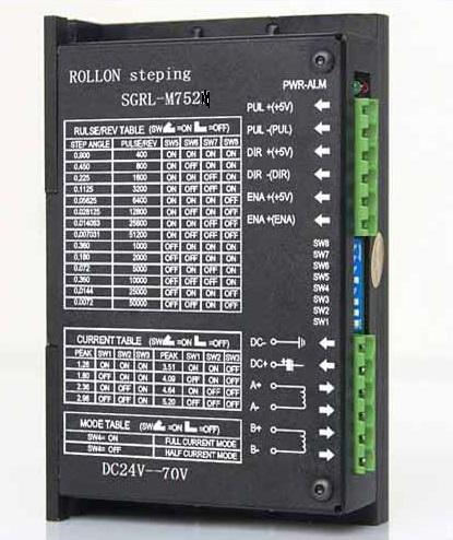 SGRL-M752
